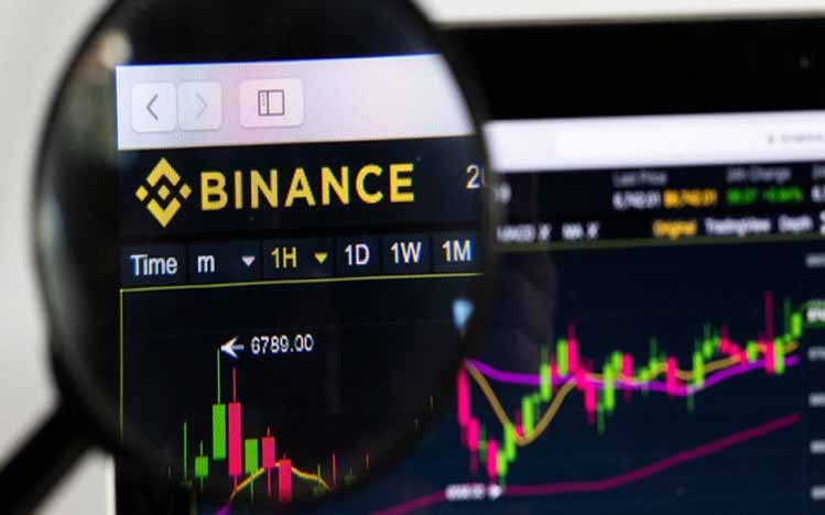 Binance (BNB) Analysis